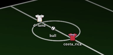 Fussball-WM-Icon-Set